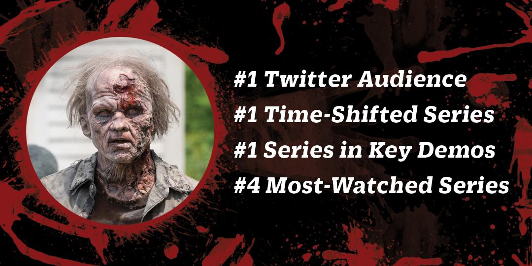 Walking Dead Nielsen Stats