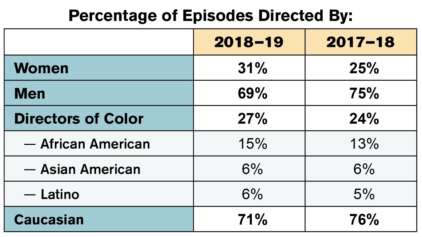 Diversity Report 2018-2019