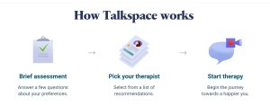 Talkspace Subscription Therapy